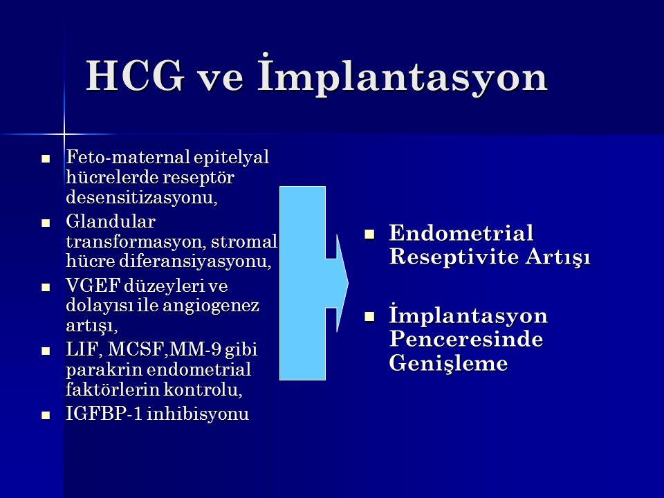 HCG ve İmplantasyon Feto-maternal epitelyal hücrelerde reseptör desensitizasyonu, Feto-maternal epitelyal hücrelerde reseptör desensitizasyonu, Glandu