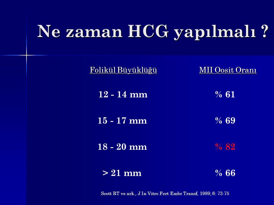 Ne zaman HCG yapılmalı ? Folikül BüyüklüğüMII Oosit Oranı 12 - 14 mm % 61 15 - 17 mm % 69 18 - 20 mm % 82 > 21 mm % 66 Scott RT ve ark., J In Vitro Fe