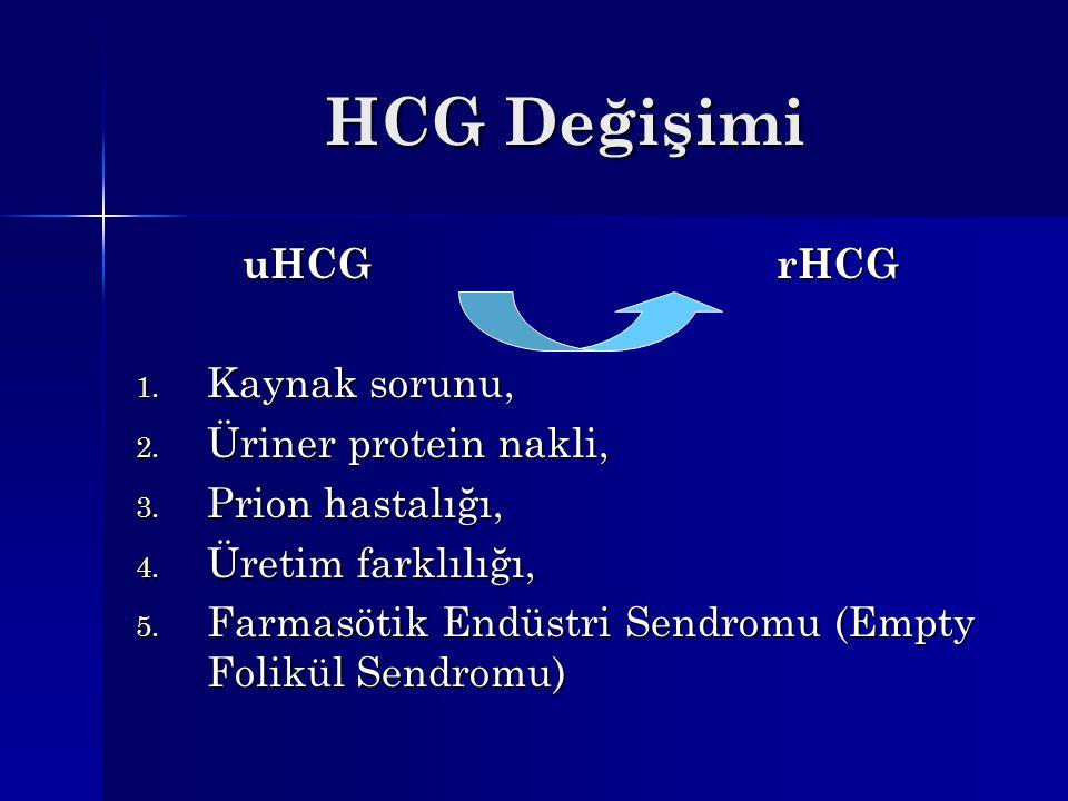 HCG Değişimi uHCGrHCG 1. Kaynak sorunu, 2. Üriner protein nakli, 3. Prion hastalığı, 4. Üretim farklılığı, 5. Farmasötik Endüstri Sendromu (Empty Foli