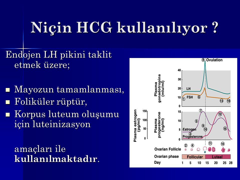 Niçin HCG kullanılıyor ? Endojen LH pikini taklit etmek üzere; Mayozun tamamlanması, Mayozun tamamlanması, Foliküler rüptür, Foliküler rüptür, Korpus