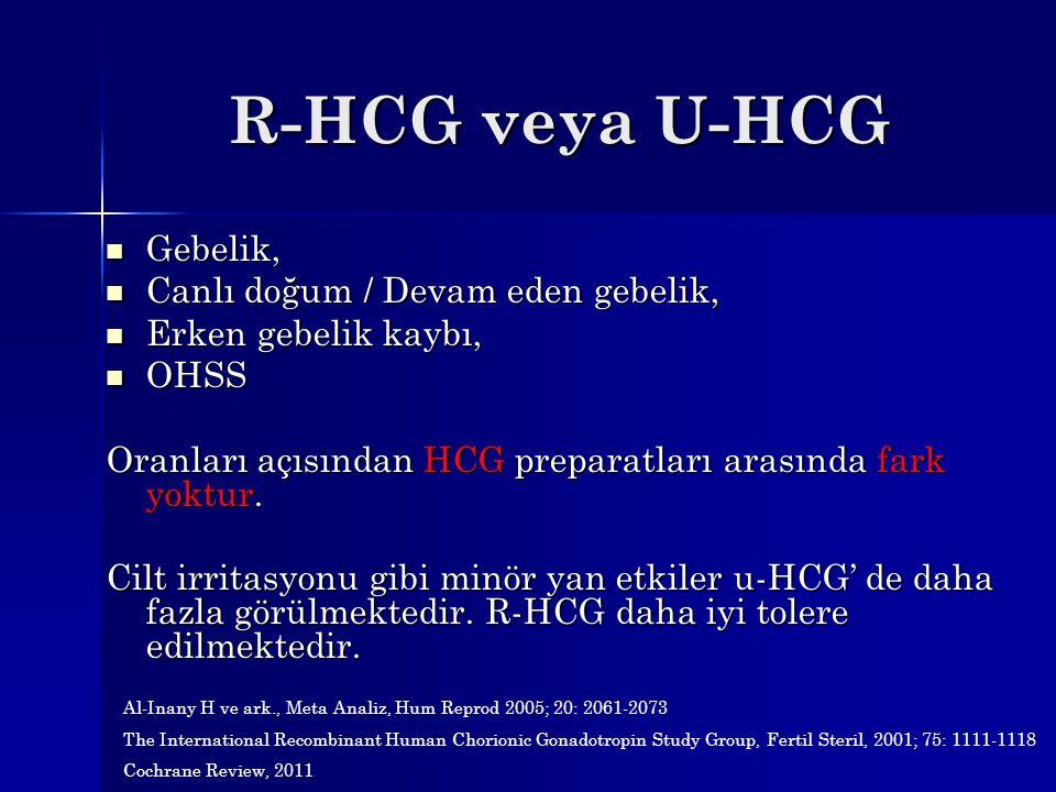 R-HCG veya U-HCG Gebelik, Gebelik, Canlı doğum / Devam eden gebelik, Canlı doğum / Devam eden gebelik, Erken gebelik kaybı, Erken gebelik kaybı, OHSS