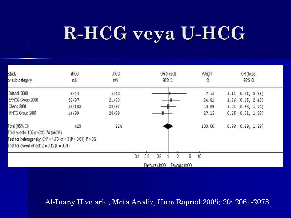 R-HCG veya U-HCG Al-Inany H ve ark., Meta Analiz, Hum Reprod 2005; 20: 2061-2073