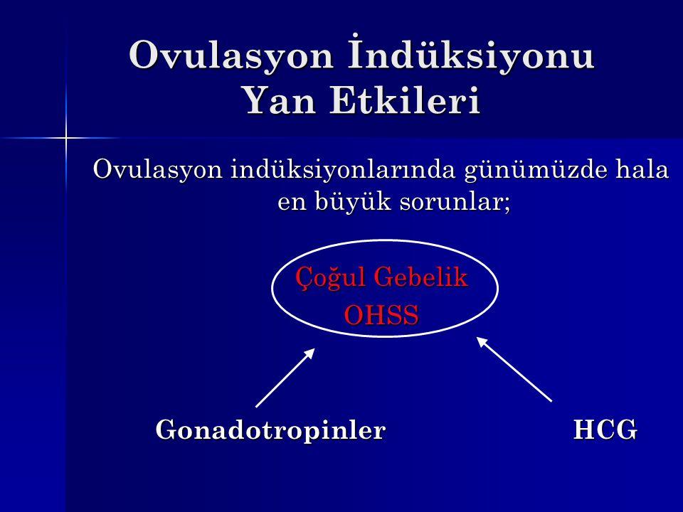 Ovulasyon İndüksiyonu Yan Etkileri Ovulasyon indüksiyonlarında günümüzde hala en büyük sorunlar; Çoğul Gebelik OHSS Gonadotropinler HCG