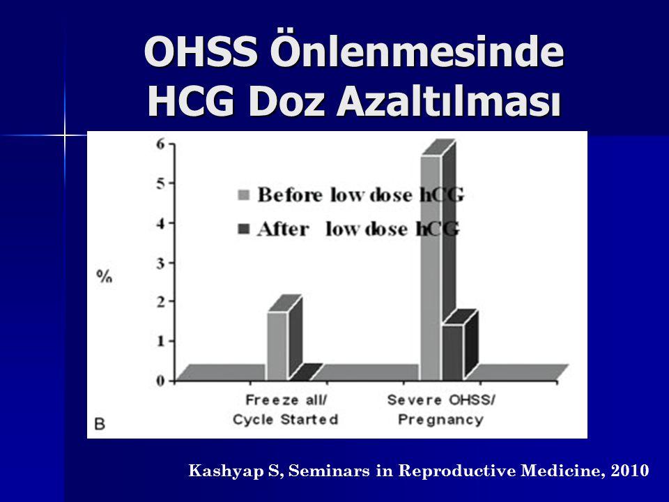 OHSS Önlenmesinde HCG Doz Azaltılması Kashyap S, Seminars in Reproductive Medicine, 2010