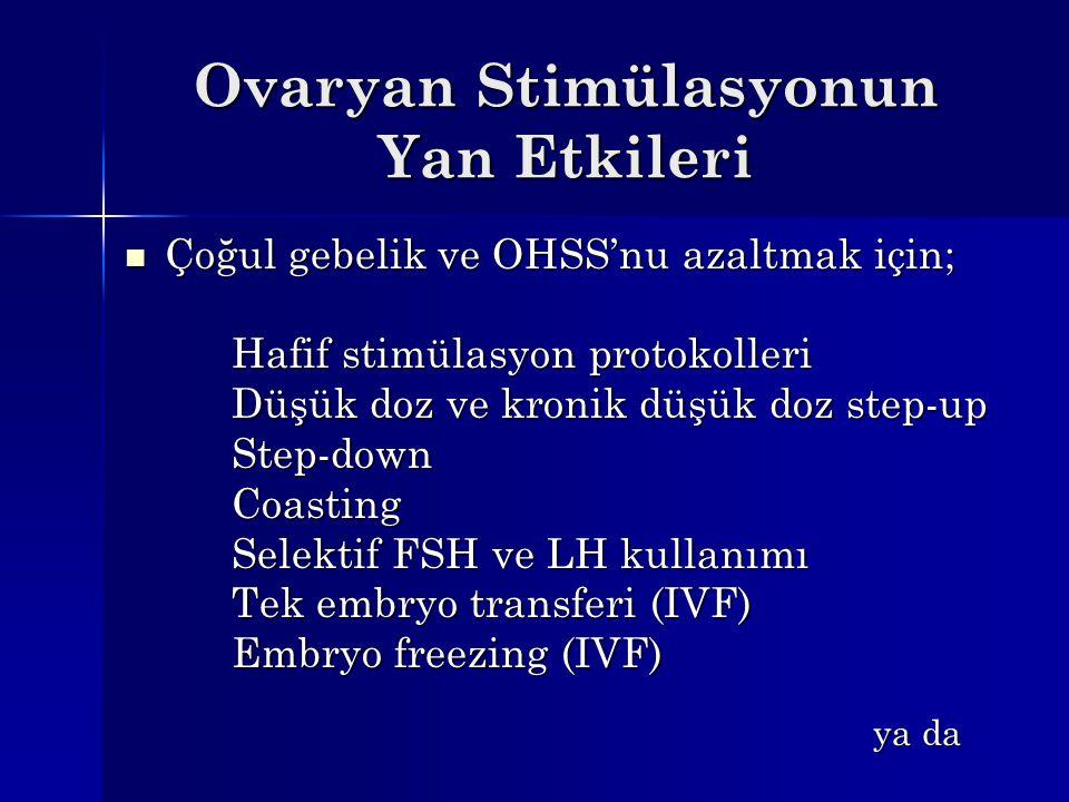 Ovaryan Stimülasyonun Yan Etkileri Çoğul gebelik ve OHSS'nu azaltmak için; Çoğul gebelik ve OHSS'nu azaltmak için; Hafif stimülasyon protokolleri Düşü