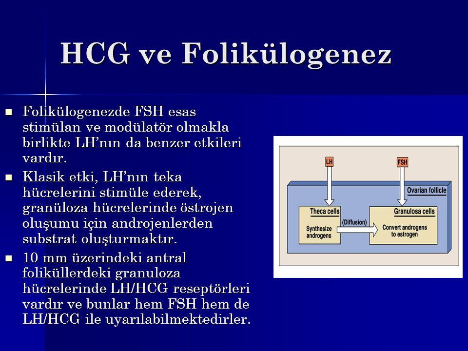 HCG ve Folikülogenez Folikülogenezde FSH esas stimülan ve modülatör olmakla birlikte LH'nın da benzer etkileri vardır. Folikülogenezde FSH esas stimül