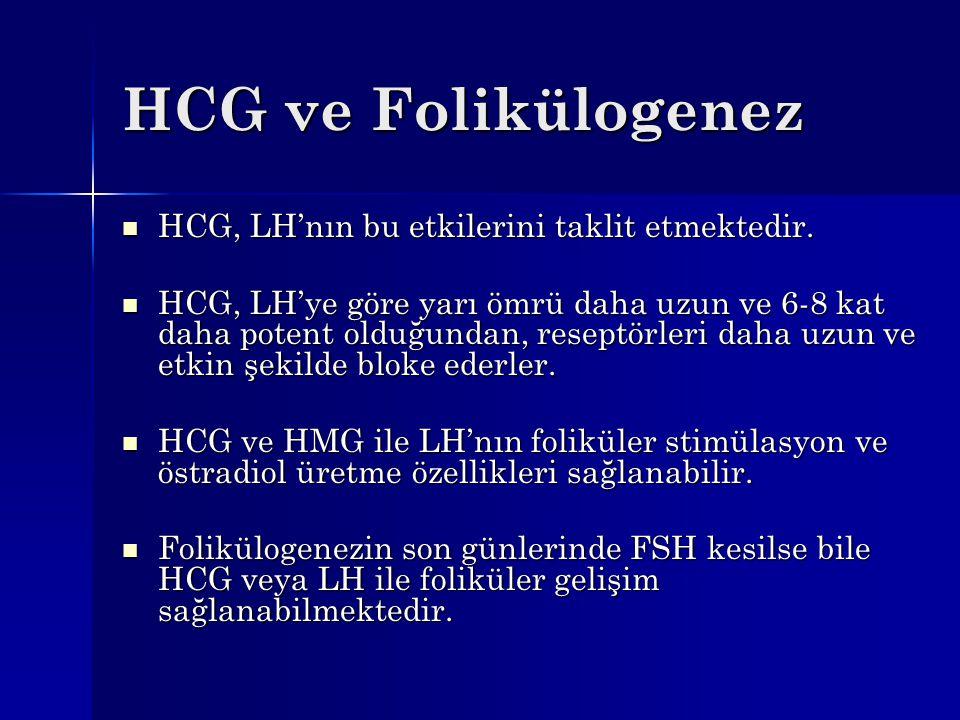 HCG ve Folikülogenez HCG, LH'nın bu etkilerini taklit etmektedir. HCG, LH'nın bu etkilerini taklit etmektedir. HCG, LH'ye göre yarı ömrü daha uzun ve