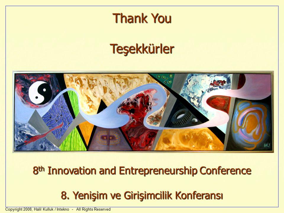 Thank You Teşekkürler Copyright 2008, Halil Kulluk / Intekno - All Rights Reserved 8 th Innovation and Entrepreneurship Conference 8. Yenişim ve Giriş