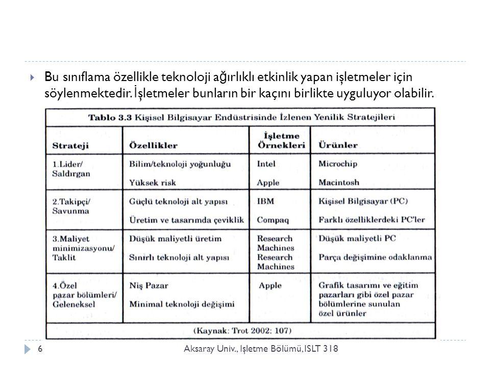 Aksaray Üniv., İ şletme Bölümü, ISLT 3186  Bu sınıflama özellikle teknoloji a ğ ırlıklı etkinlik yapan işletmeler için söylenmektedir.