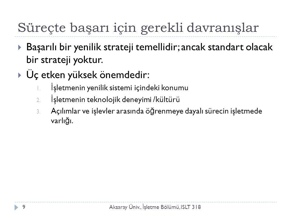Süreçte başarı için gerekli davranışlar Aksaray Üniv., İ şletme Bölümü, ISLT 3189  Başarılı bir yenilik strateji temellidir; ancak standart olacak bir strateji yoktur.