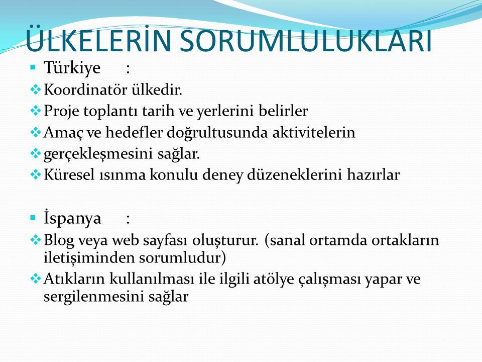 ÜLKELERİN SORUMLULUKLARI  Türkiye:  Koordinatör ülkedir.  Proje toplantı tarih ve yerlerini belirler  Amaç ve hedefler doğrultusunda aktivitelerin