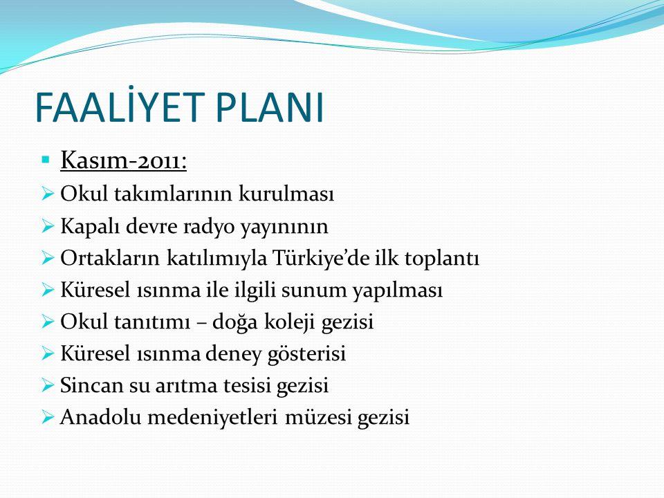 FAALİYET PLANI  Kasım-2011:  Okul takımlarının kurulması  Kapalı devre radyo yayınının  Ortakların katılımıyla Türkiye'de ilk toplantı  Küresel ı