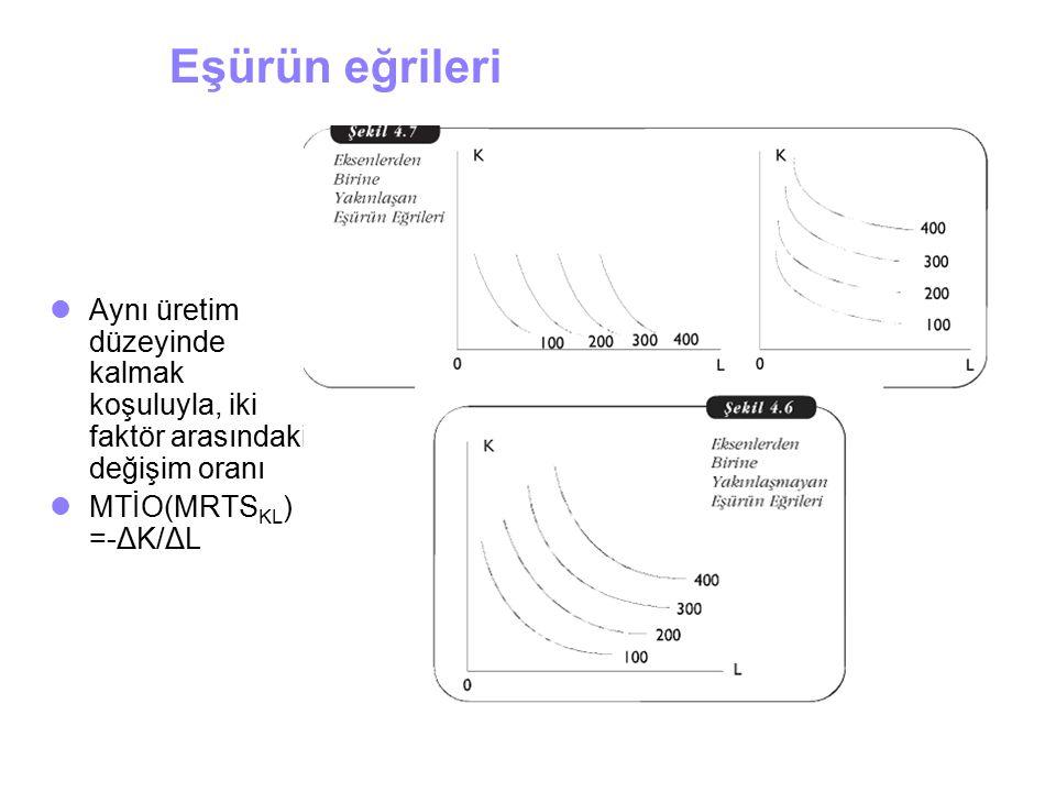 Aynı üretim düzeyinde kalmak koşuluyla, iki faktör arasındaki değişim oranı MTİO(MRTS KL ) =-ΔK/ΔL