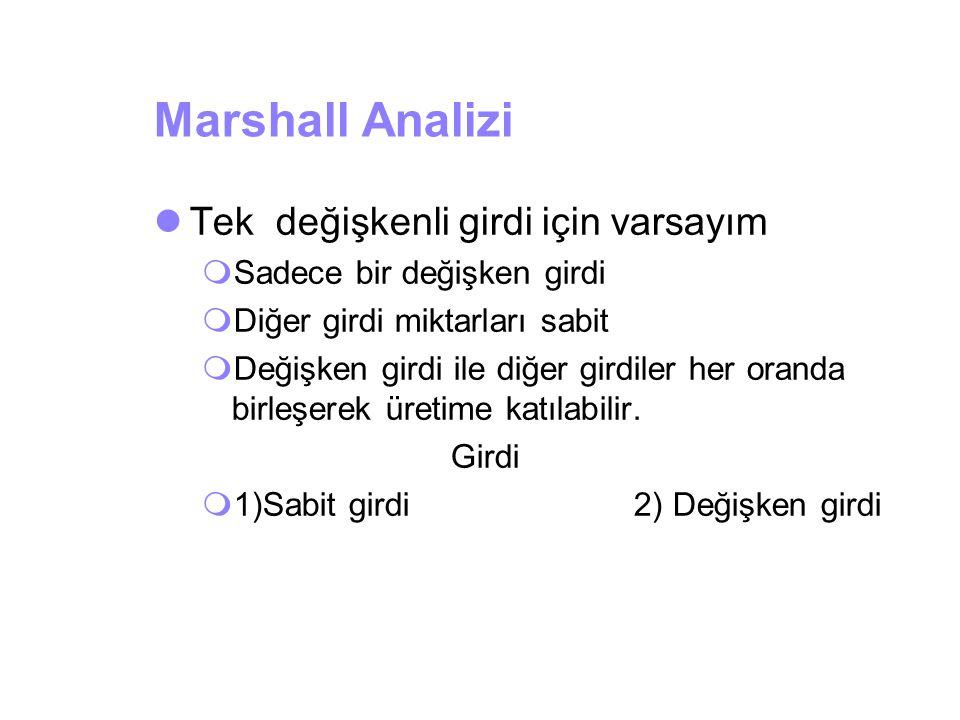 Marshall Analizi Tek değişkenli girdi için varsayım  Sadece bir değişken girdi  Diğer girdi miktarları sabit  Değişken girdi ile diğer girdiler her