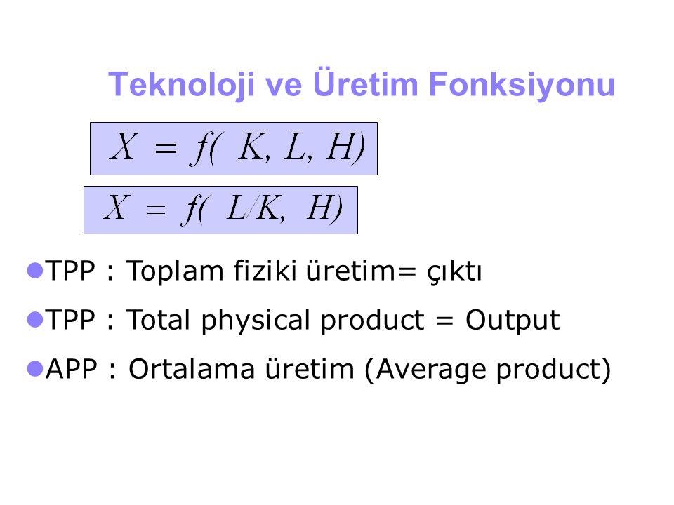 Teknoloji ve Üretim Fonksiyonu TPP : Toplam fiziki üretim= çıktı TPP : Total physical product = Output APP : Ortalama üretim (Average product)