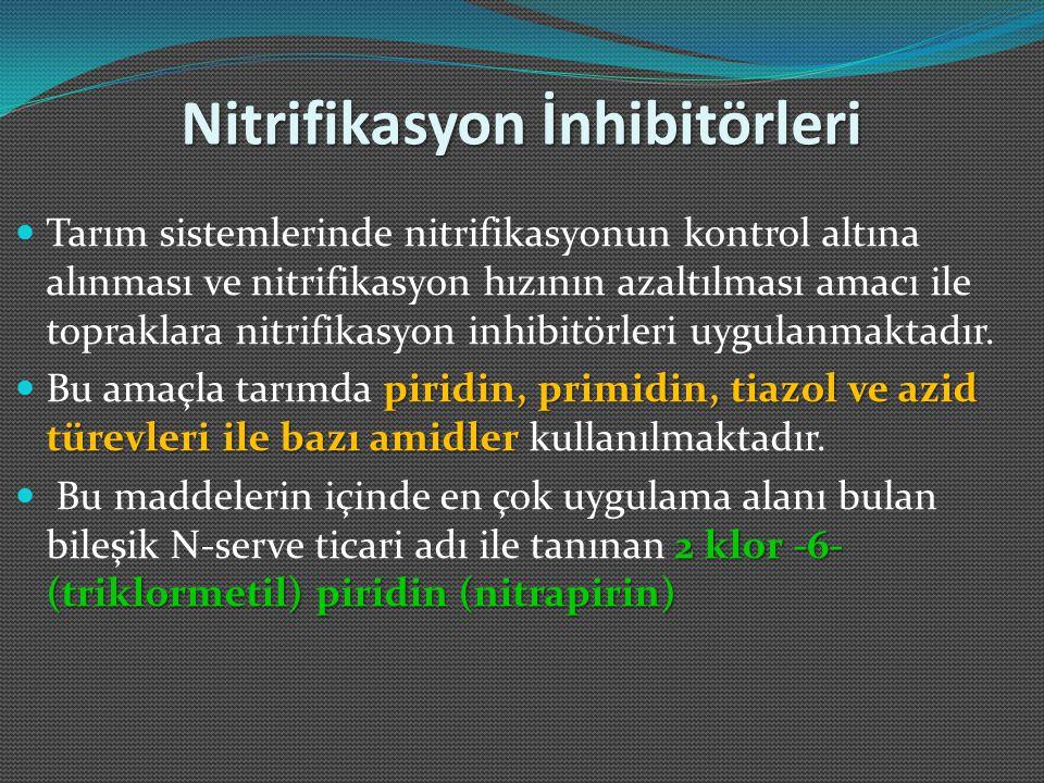 Nitrifikasyon İnhibitörleri Tarım sistemlerinde nitrifikasyonun kontrol altına alınması ve nitrifikasyon hızının azaltılması amacı ile topraklara nitrifikasyon inhibitörleri uygulanmaktadır.