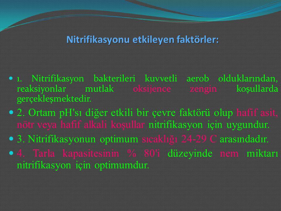 Nitrifikasyonu etkileyen faktörler: 1.