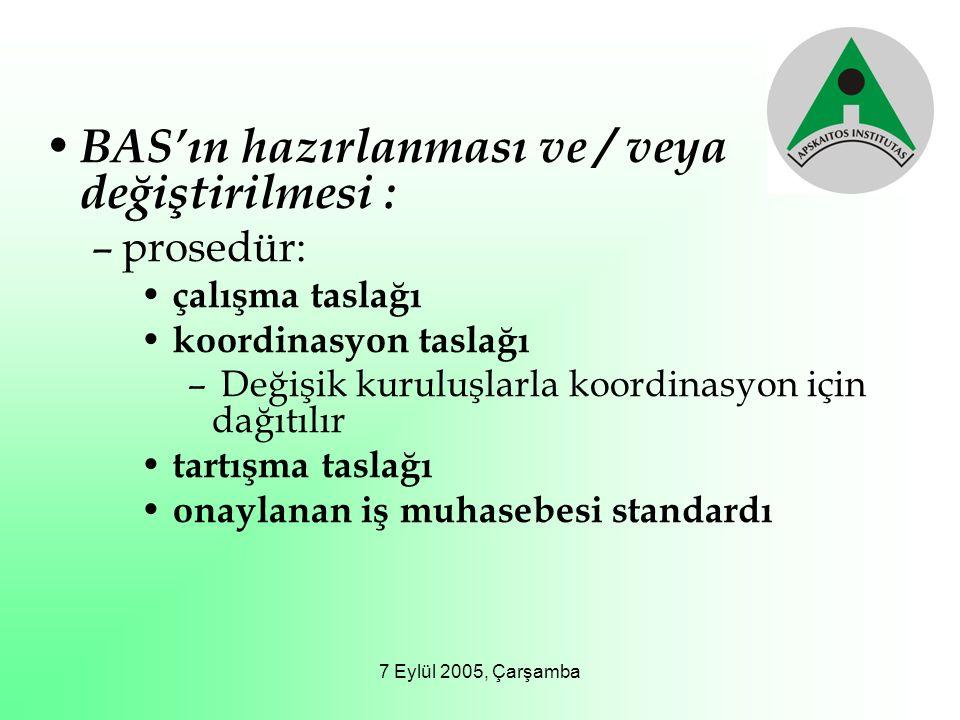 7 Eylül 2005, Çarşamba BAS'ın hazırlanması ve / veya değiştirilmesi : –prosedür: çalışma taslağı koordinasyon taslağı – Değişik kuruluşlarla koordinas