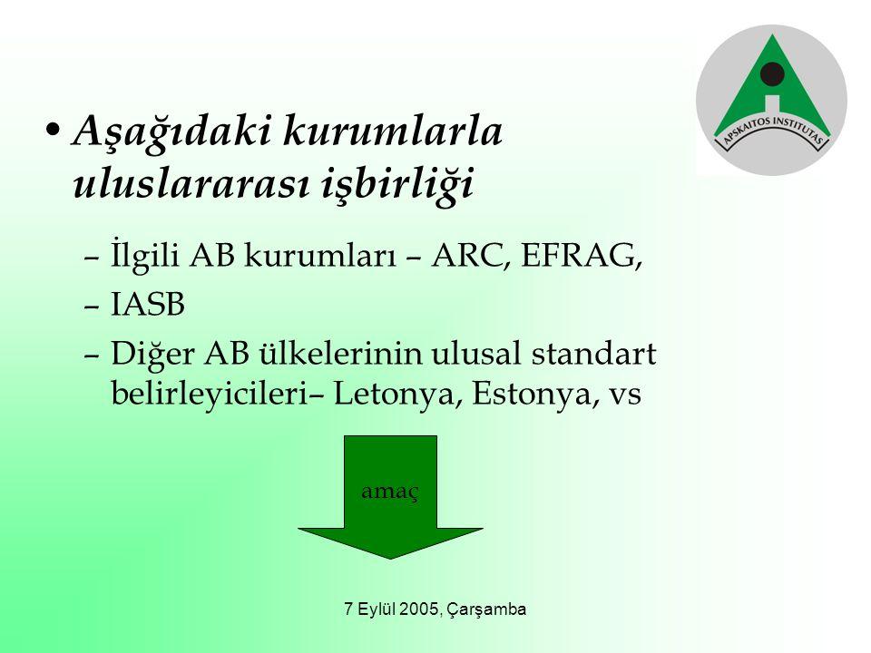 7 Eylül 2005, Çarşamba Aşağıdaki kurumlarla uluslararası işbirliği –İlgili AB kurumları – ARC, EFRAG, –IASB –Diğer AB ülkelerinin ulusal standart beli