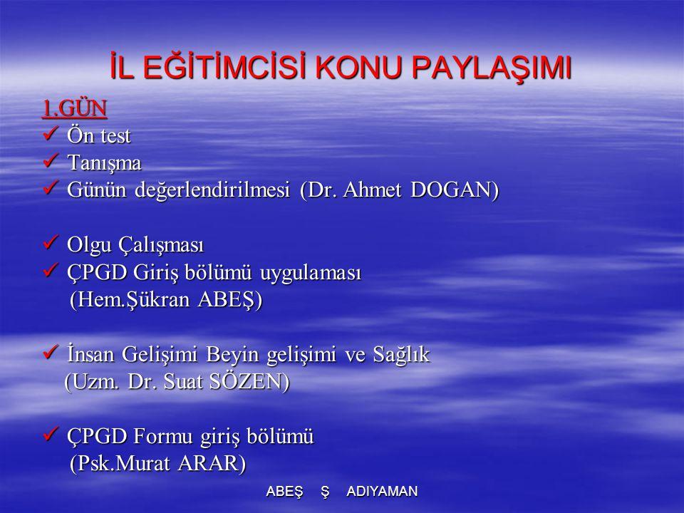 İL EĞİTİMCİSİ KONU PAYLAŞIMI 1.GÜN Ön test Ön test Tanışma Tanışma Günün değerlendirilmesi (Dr. Ahmet DOGAN) Günün değerlendirilmesi (Dr. Ahmet DOGAN)