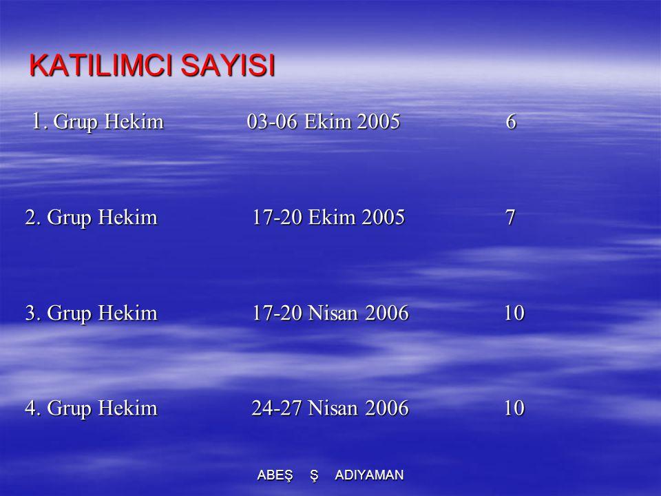KATILIMCI SAYISI 1. Grup Hekim 03-06 Ekim 2005 6 1. Grup Hekim 03-06 Ekim 2005 6 2. Grup Hekim 17-20 Ekim 2005 7 3. Grup Hekim 17-20 Nisan 2006 10 4.
