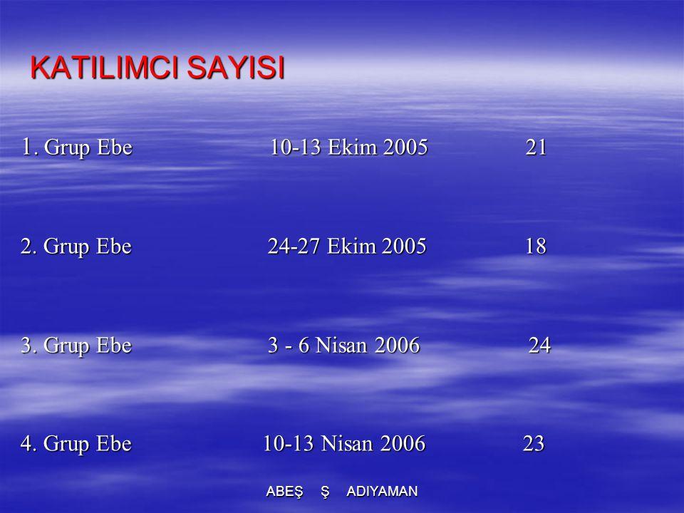 KATILIMCI SAYISI 1. Grup Ebe 10-13 Ekim 2005 21 2. Grup Ebe 24-27 Ekim 2005 18 3. Grup Ebe 3 - 6 Nisan 2006 24 4. Grup Ebe 10-13 Nisan 2006 23 ABEŞ Ş