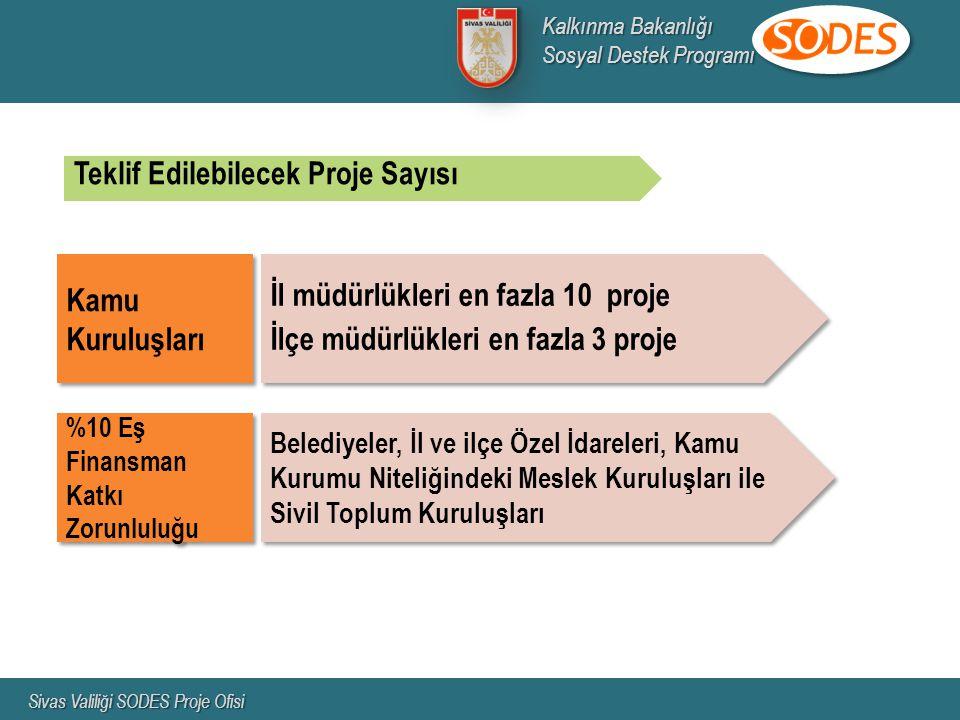 Teklif Edilebilecek Proje Sayısı İl müdürlükleri en fazla 10 proje İlçe müdürlükleri en fazla 3 proje İl müdürlükleri en fazla 10 proje İlçe müdürlükl