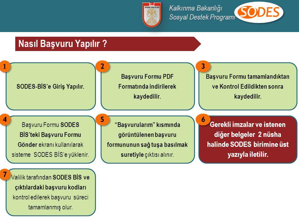 Kalkınma Bakanlığı Sosyal Destek Programı SODES-BİS'e Giriş Yapılır. 1 1 Valilik tarafından SODES BİS ve çıktılardaki başvuru kodları kontrol edilerek