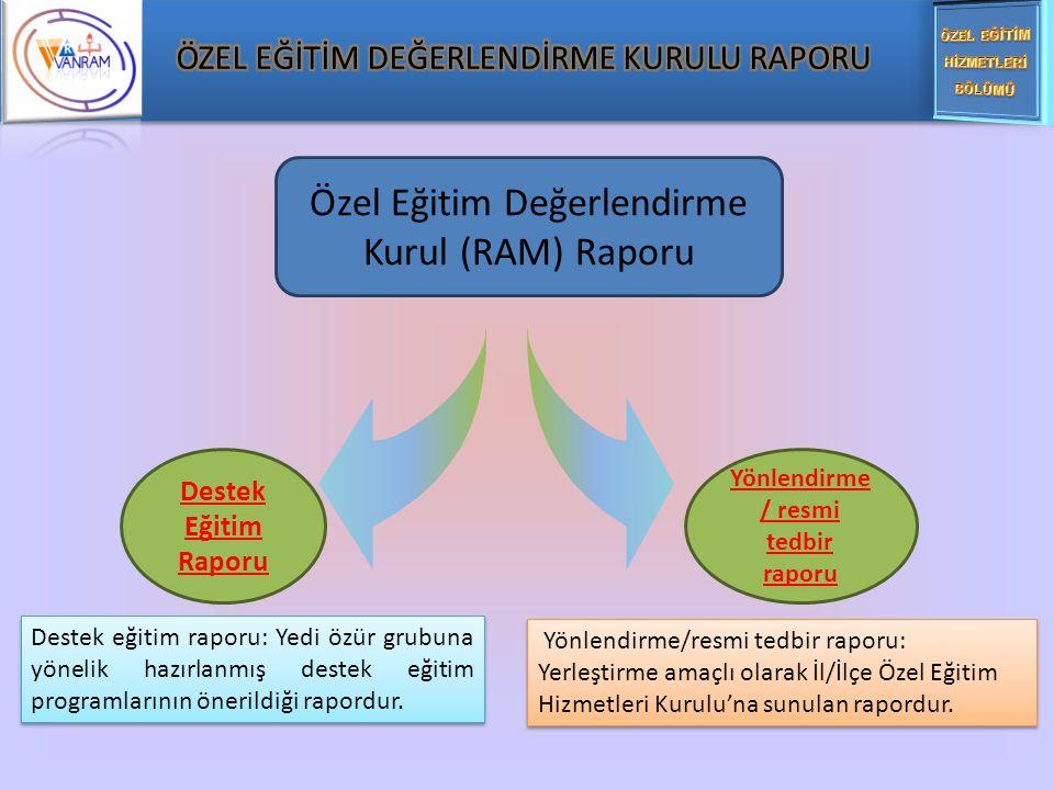 Destek Eğitim Raporu Yönlendirme / resmi tedbir raporu Yönlendirme/resmi tedbir raporu: Yerleştirme amaçlı olarak İl/İlçe Özel Eğitim Hizmetleri Kurul