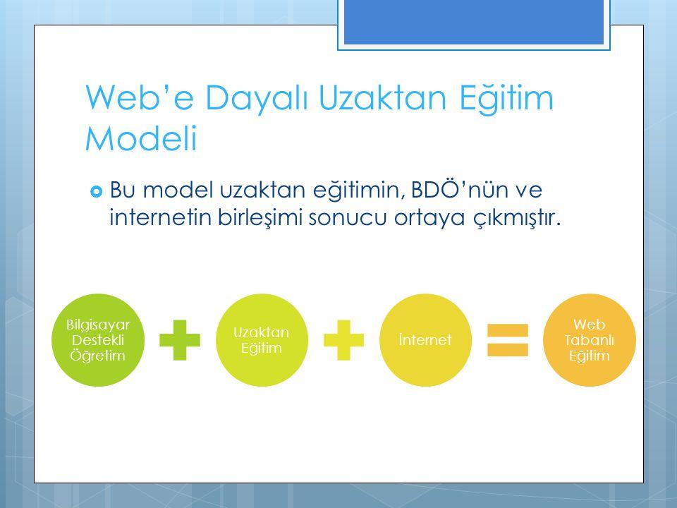 Web'e Dayalı Uzaktan Eğitim Modeli  Bu model uzaktan eğitimin, BDÖ'nün ve internetin birleşimi sonucu ortaya çıkmıştır.