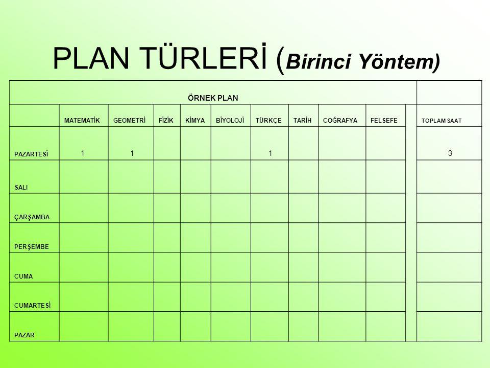 PROGRAM TÜRLERİ