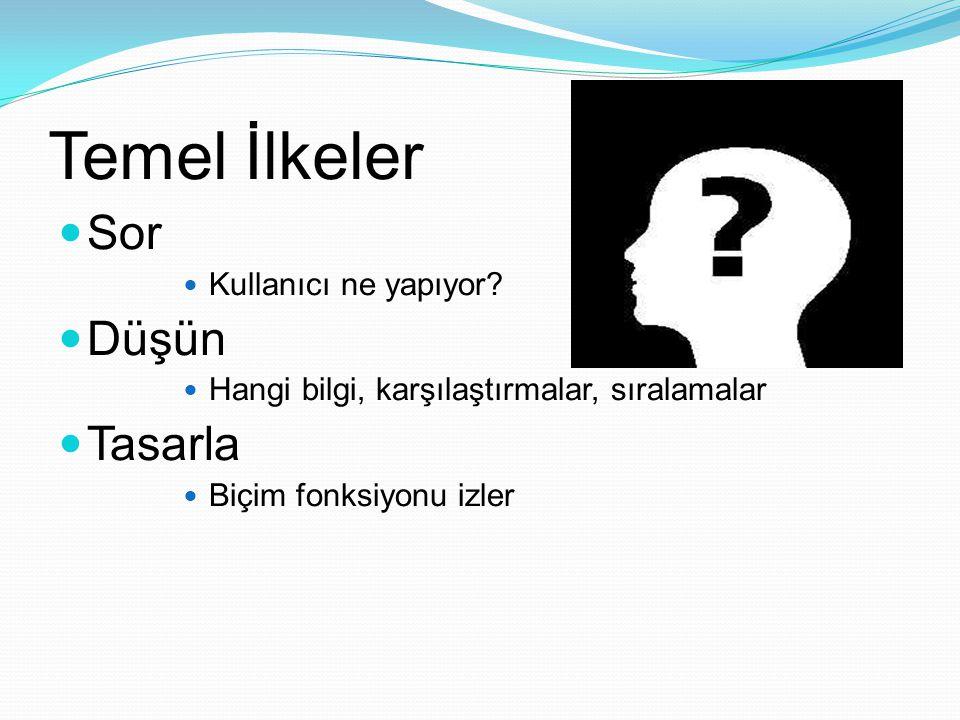 KAYNAKLAR  http: //ozlusozler.tilqi.com/guzel-ozlu-sozleri/s-s/steve-jobs/steve- jobs-sozleri  http://www.hcibook.com/e3/plain/resources/  http://www.ba-works.com/ba_detay105.html  http://yunus.hacettepe.edu.tr/~htuzun/courses/bto611-2012- spring/Kutuphane/46792346-Insan-Bilgisayar-Etkilesimi.pdf