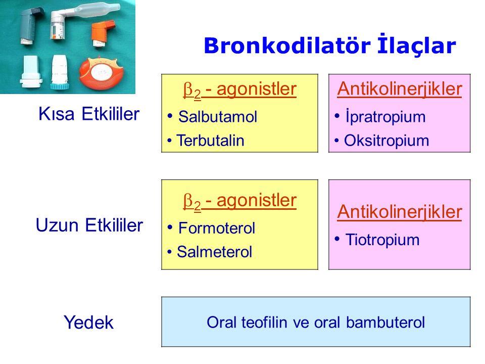 Bronkodilatör İlaçlar Kısa Etkililer  2 - agonistler Salbutamol Terbutalin Antikolinerjikler İpratropium Oksitropium Uzun Etkililer  2 - agonistler