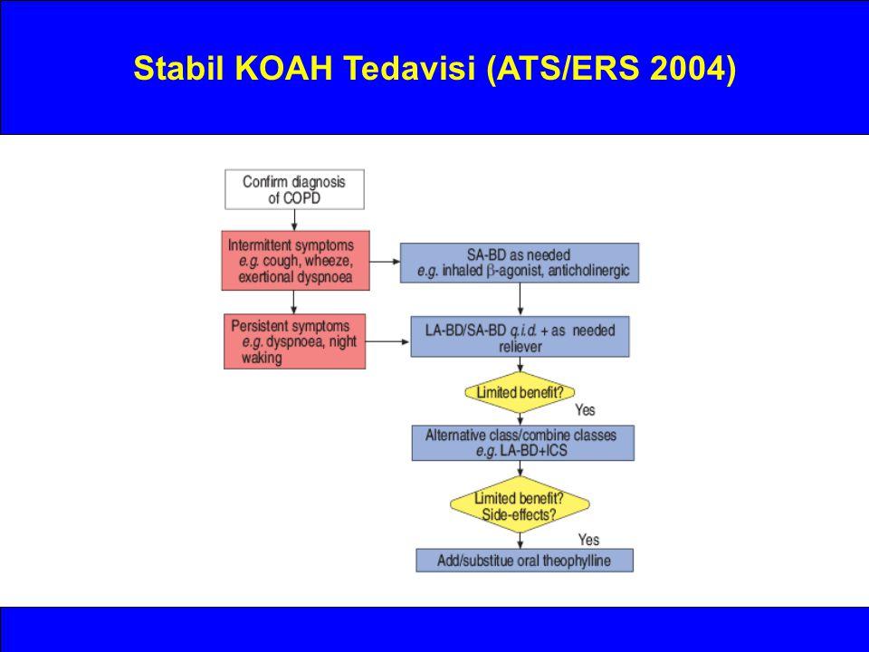 Stabil KOAH Tedavisi (ATS/ERS 2004)