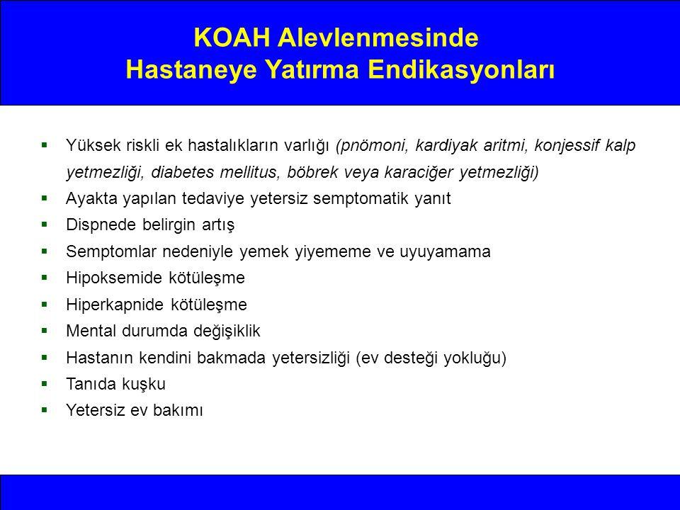 KOAH Alevlenmesinde Hastaneye Yatırma Endikasyonları  Yüksek riskli ek hastalıkların varlığı (pnömoni, kardiyak aritmi, konjessif kalp yetmezliği, di