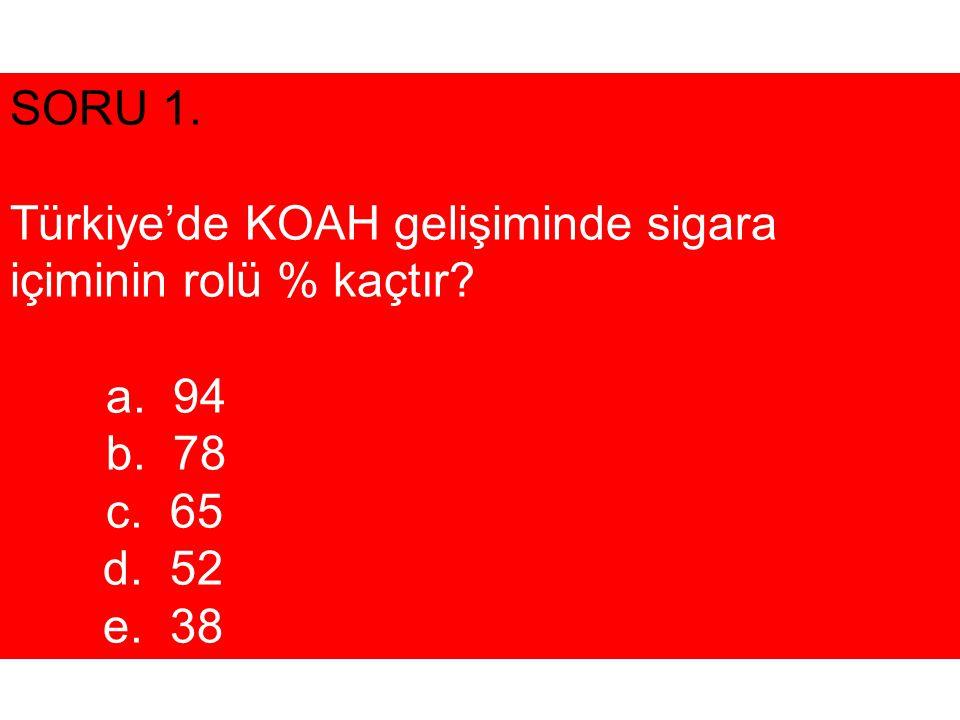 Stabil KOAH Tedavisi  Sigara içiminin bırakılması  Farmakolojik tedavi  Uzun süreli oksijen tedavisi  Pulmoner rehabilitasyon  Beslenme