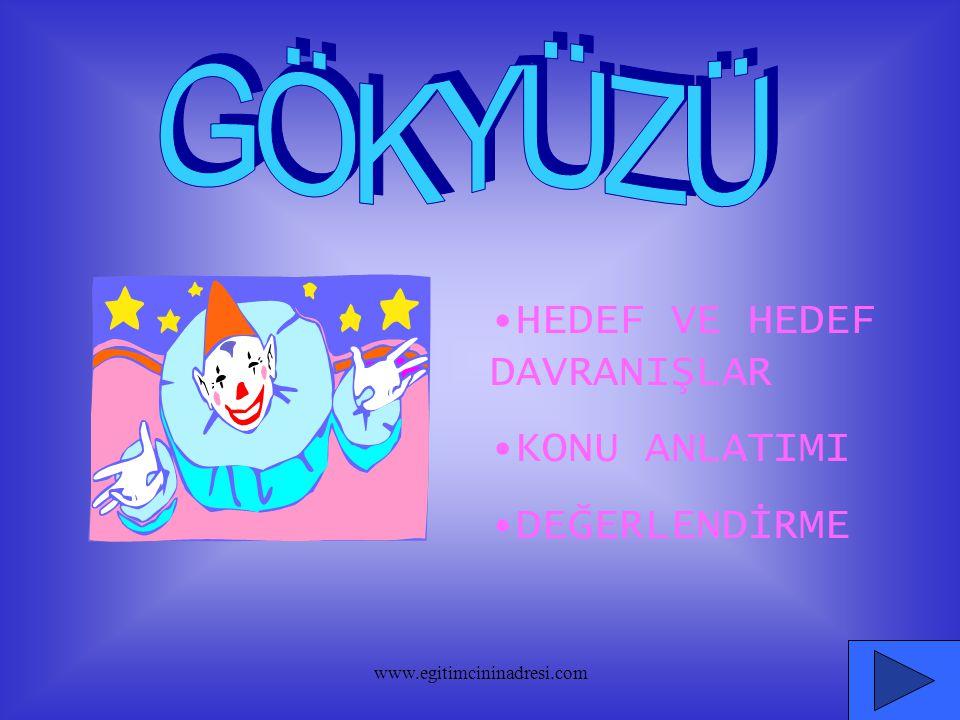 HEDEF VE HEDEF DAVRANIŞLAR KONU ANLATIMI DEĞERLENDİRME www.egitimcininadresi.com