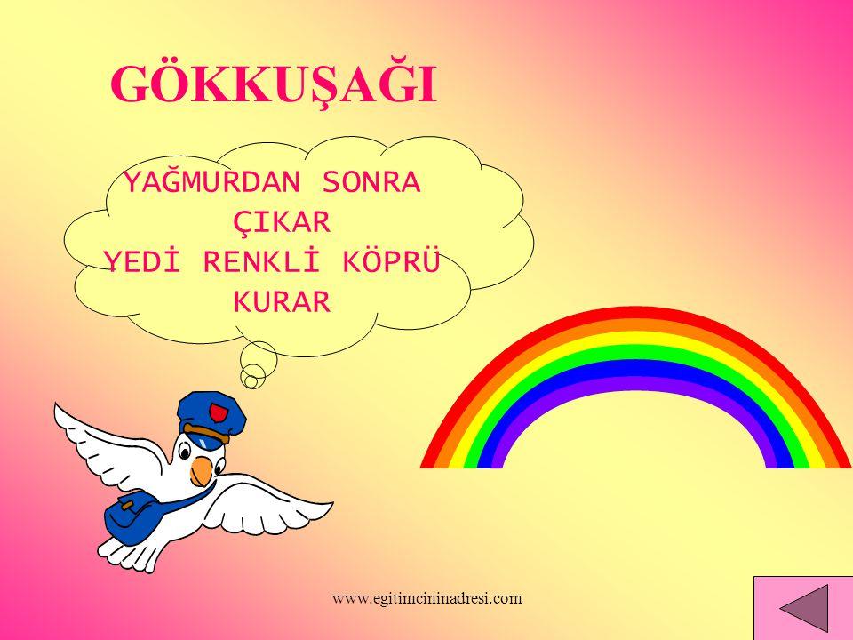 GÖKKUŞAĞI YAĞMURDAN SONRA ÇIKAR YEDİ RENKLİ KÖPRÜ KURAR www.egitimcininadresi.com