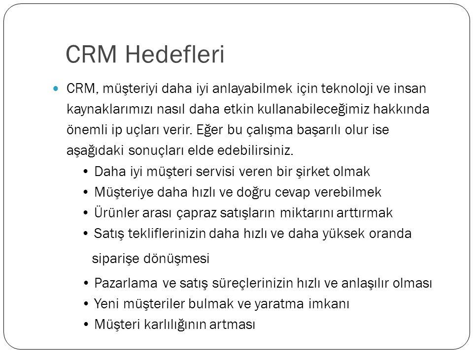 CRM Hedefleri CRM, müşteriyi daha iyi anlayabilmek için teknoloji ve insan kaynaklarımızı nasıl daha etkin kullanabileceğimiz hakkında önemli ip uçlar