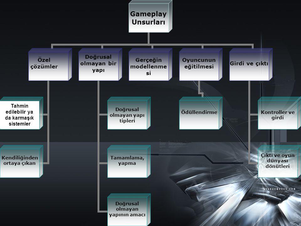 Gameplay Unsurları Özel çözümler Kendiliğinden ortaya çıkan Doğrusal olmayan bir yapı Doğrusal olmayan yapı tipleri Tamamlama, yapma Doğrusal olmayan yapının amacı Gerçeğin modellenmesi Oyuncunun eğitilmesi Ödüllendirme Girdi ve çıktı Kontroller ve girdi Çıktı ve oyun dünyası dönütleri Tahmin edilebilir ya da karmaşık sistemler