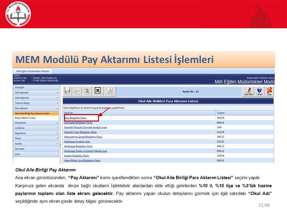 31/88 MEM Modülü Pay Aktarımı Listesi İşlemleri Okul Aile Birliği Pay Aktarımı Ana ekran görüntüsünden, Pay Aktarımı kısmı işaretlendikten sonra Okul Aile Birliği Para Aktarım Listesi seçimi yapılır.