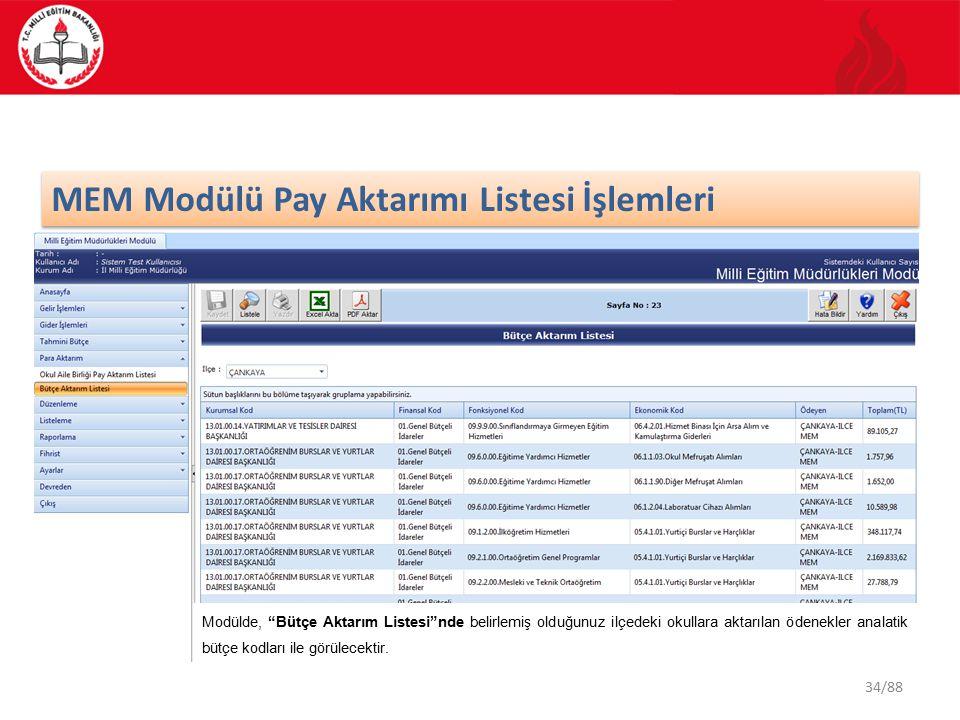 34/88 MEM Modülü Pay Aktarımı Listesi İşlemleri Modülde, Bütçe Aktarım Listesi nde belirlemiş olduğunuz ilçedeki okullara aktarılan ödenekler analatik bütçe kodları ile görülecektir.