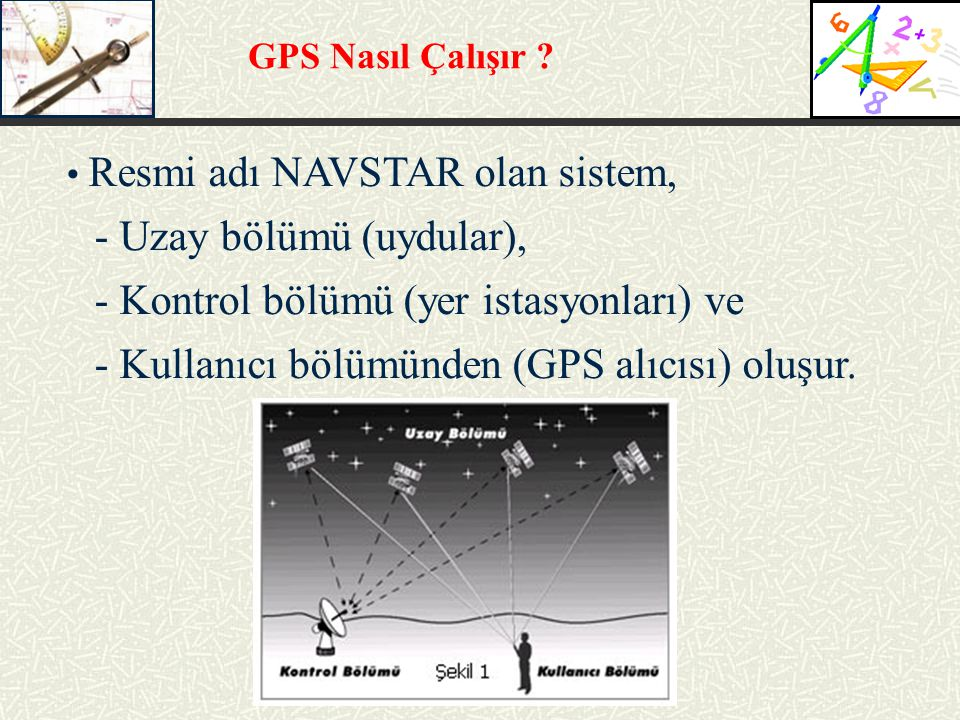 GPS Nasıl Çalışır ? Resmi adı NAVSTAR olan sistem, - Uzay bölümü (uydular), - Kontrol bölümü (yer istasyonları) ve - Kullanıcı bölümünden (GPS alıcısı