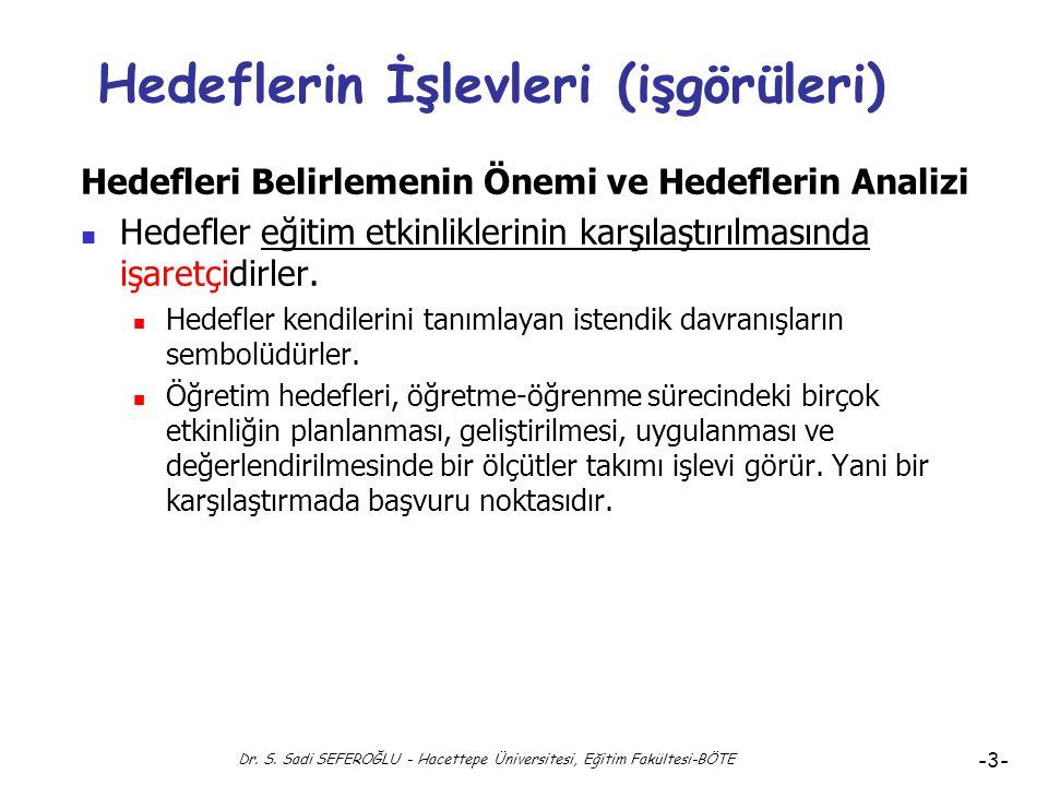 Dr. S. Sadi SEFEROĞLU - Hacettepe Üniversitesi, Eğitim Fakültesi-BÖTE -2- Konu Başlıkları Hedef Nedir? Eğitimde Hedefler Hedefler Hedef Türleri Hedef
