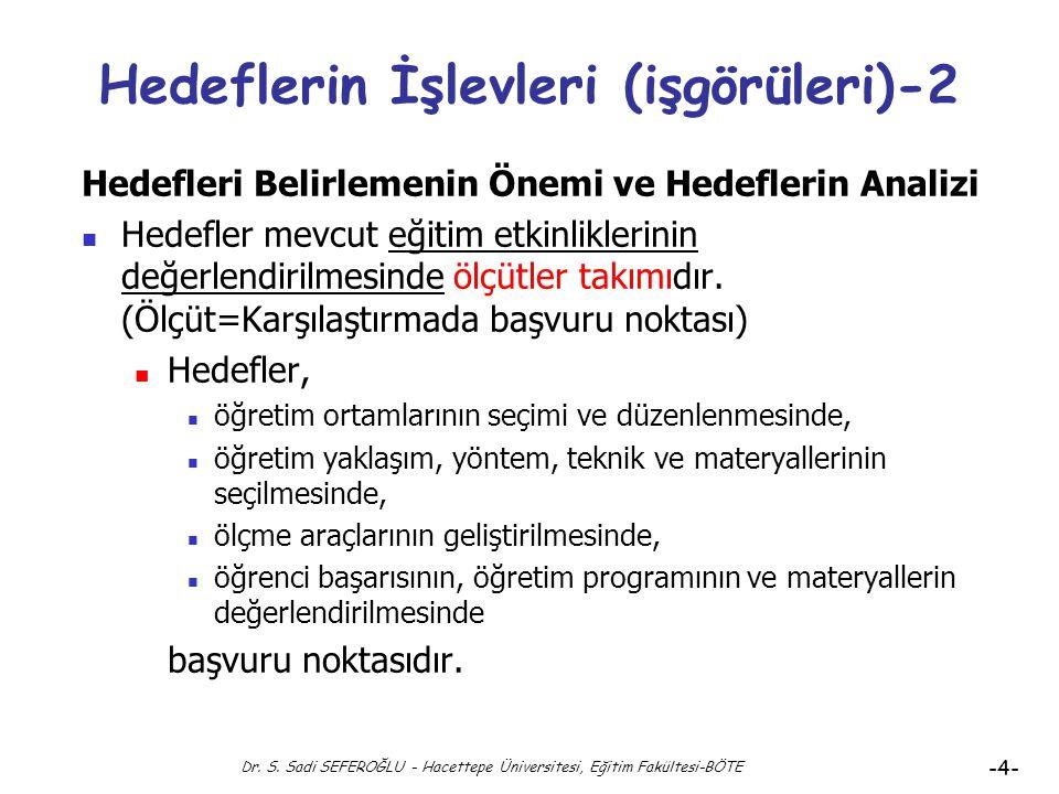 Dr. S. Sadi SEFEROĞLU - Hacettepe Üniversitesi, Eğitim Fakültesi-BÖTE -3- Hedeflerin İşlevleri (işgörüleri) Hedefleri Belirlemenin Önemi ve Hedeflerin