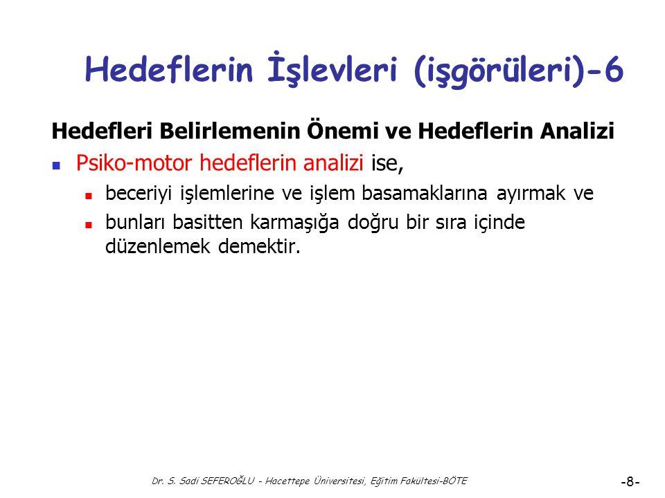 Dr. S. Sadi SEFEROĞLU - Hacettepe Üniversitesi, Eğitim Fakültesi-BÖTE -7- Hedeflerin İşlevleri (işgörüleri)-5 Hedefleri Belirlemenin Önemi ve Hedefler