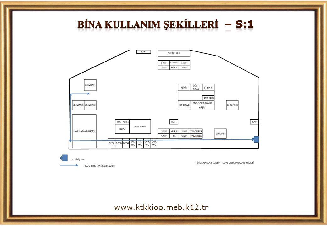 www.ktkkioo.meb.k12.tr