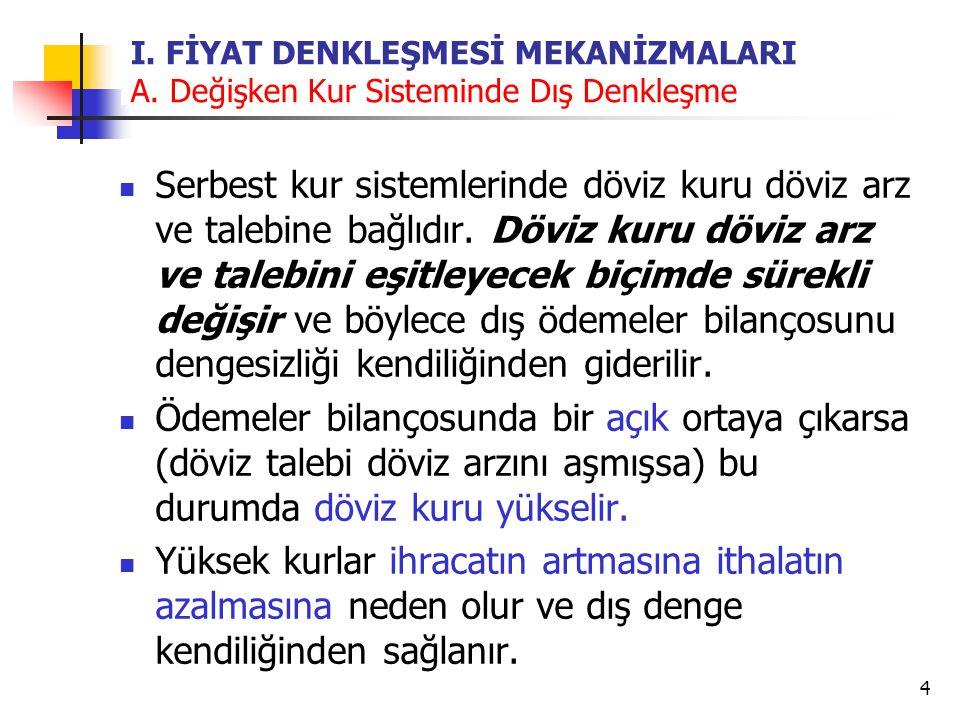 4 I.FİYAT DENKLEŞMESİ MEKANİZMALARI A.