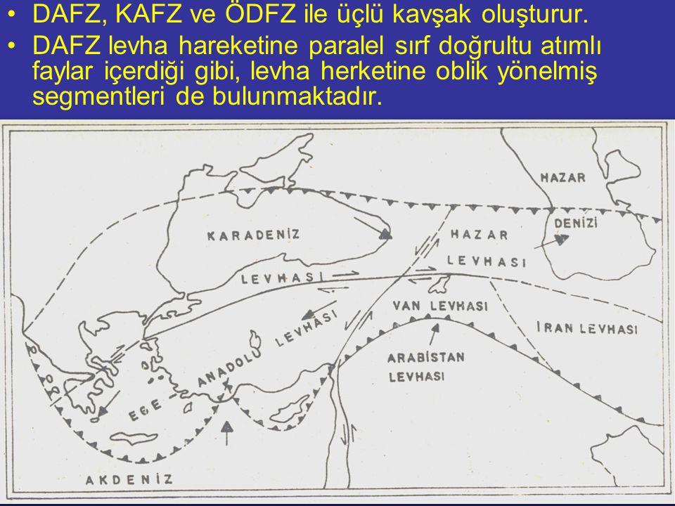 NEOTEKTONİK Doç.Dr. Yaşar EREN DAFZ, KAFZ ve ÖDFZ ile üçlü kavşak oluşturur. DAFZ levha hareketine paralel sırf doğrultu atımlı faylar içerdiği gibi,