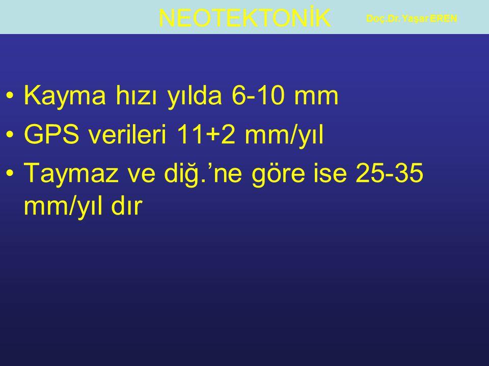 NEOTEKTONİK Doç.Dr. Yaşar EREN Kayma hızı yılda 6-10 mm GPS verileri 11+2 mm/yıl Taymaz ve diğ.'ne göre ise 25-35 mm/yıl dır
